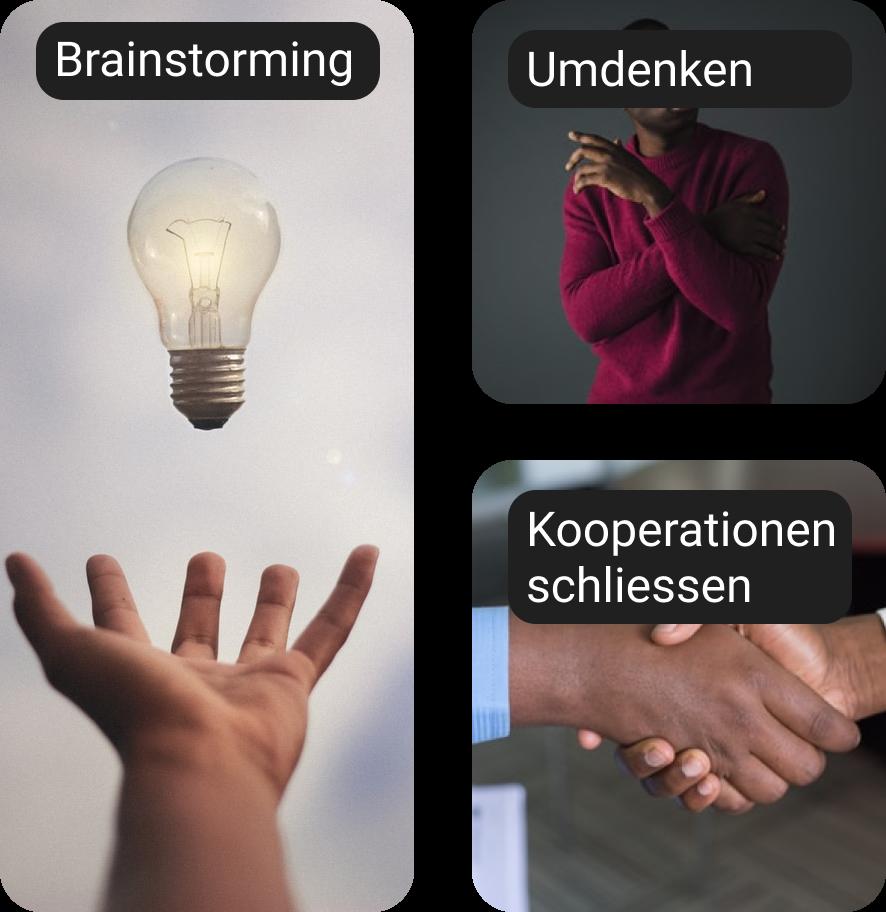 Brainstorming Kooperationen